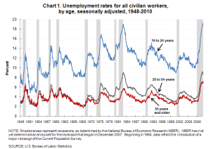 older_workers_chart1